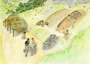 須恵器生産の様子(想像図)