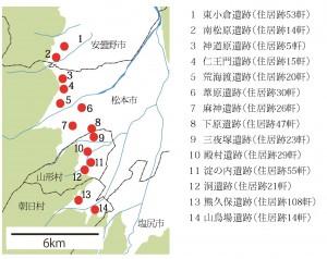 松本平西山山麓の縄文集落分布図