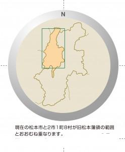 松本藩領エリア説明図
